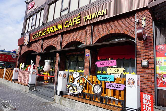 【卡通餐廳】全台15家人氣主題餐廳大集合!咖啡甜點、地址、菜單、交通、營業時間完整資訊。