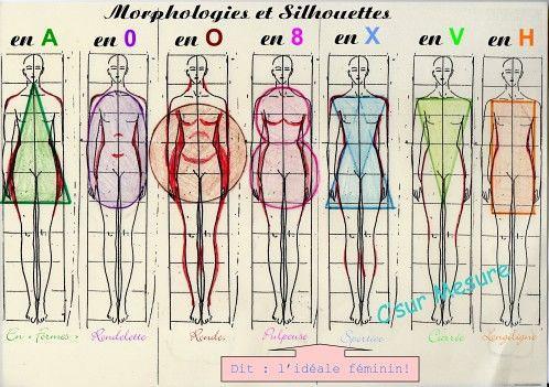 你說你要穿裙子,先清楚自己的身形再血拼