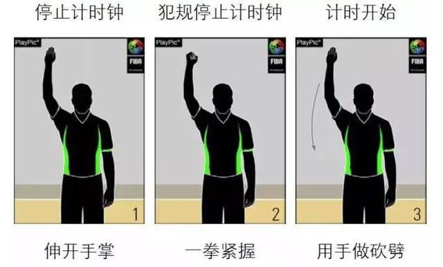 入門必學!籃球裁判手勢都有哪些?