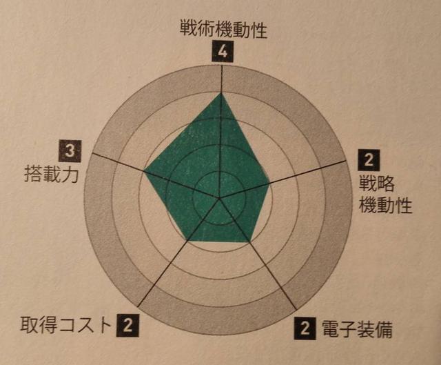 中國即將獲得4架蘇-35,日本羨慕嫉妒恨,買F-35實屬無奈