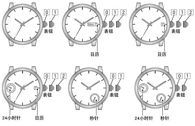 機械錶調整時間的各大注意事項