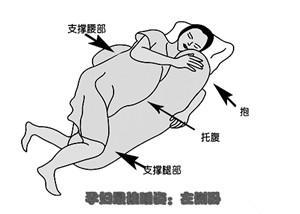 10種病睡一覺就能搞定,最適合你的睡姿是哪種