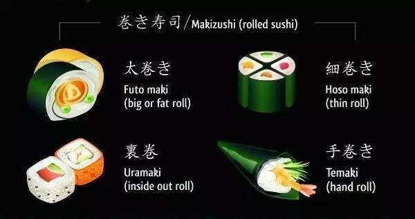 壽司寶典(上):史上最全的主流壽司種類介紹