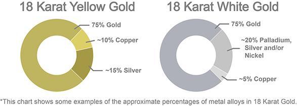 白金和鉑金有什麼區別?