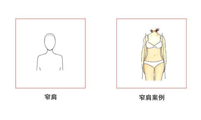 穿衣服沒別人好看? 先認清楚自己的肩形