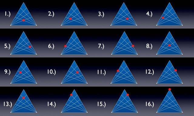 數學︱這張圖裡有多少個三角形? 只有7.4%的人能數對,你呢?