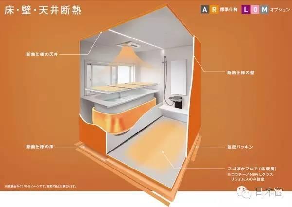 家裝必看!極具人性化的日式整體浴室