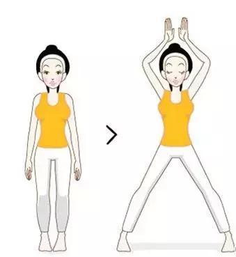 每天12個動作減肥,7分鐘讓你簡單運動瘋狂瘦